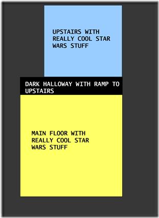 star wars blog